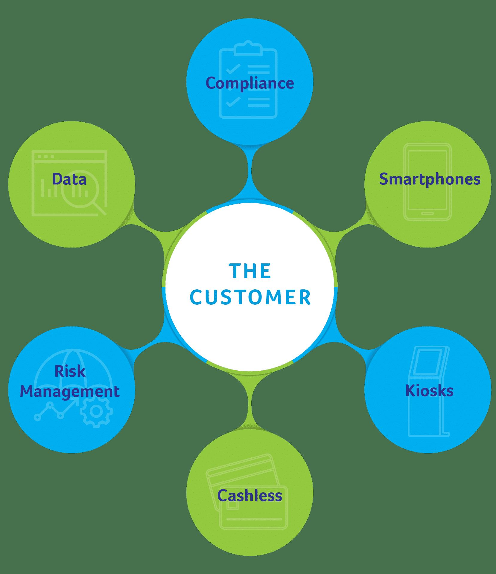 Trend Report entrepreneur infographic